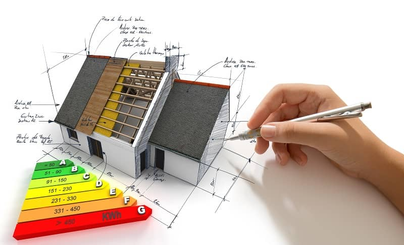 Are Energy Efficient Efforts in Construction Really Working?